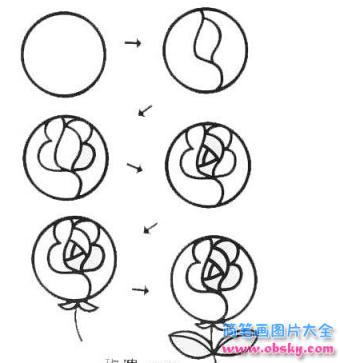幼儿简笔画教程 玫瑰花的简笔画画法