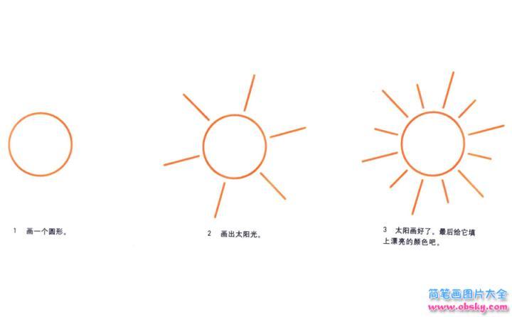 彩色太阳简笔画画法_怎么画彩色太阳的简笔画