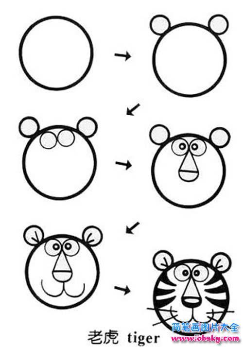 老虎头像简笔画画法步骤:老虎头像怎么画
