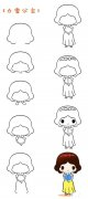 Q版卡通白雪公主简笔画画法步骤:怎么画白雪公主